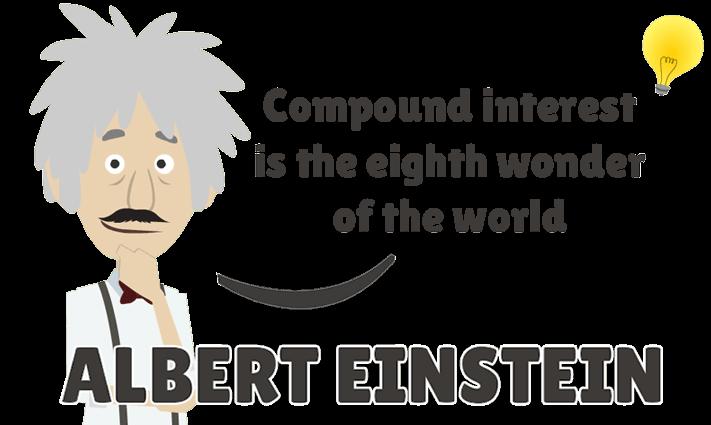 Einstein samengestelde rente